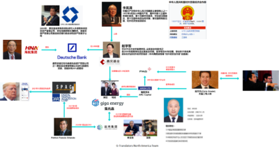 Miles Whistleblowing 10/24: CCP Used Shell Company to Set up Financial Trap for Trump